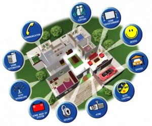6 Auckland Home Automation Systems