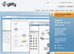 top 10 best network diagram software : create diagram online - findchart.co