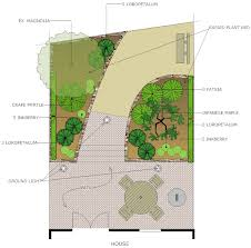 garden design with garden design software free tools to beautify your yard with deck gardens