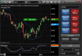 Free trading platform for beginners